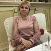 Наталья Омельченко - Донецк, Донецкая обл., Украина, 40 лет на Мой Мир@Mail.ru