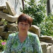 Наталья Зуева on My World.